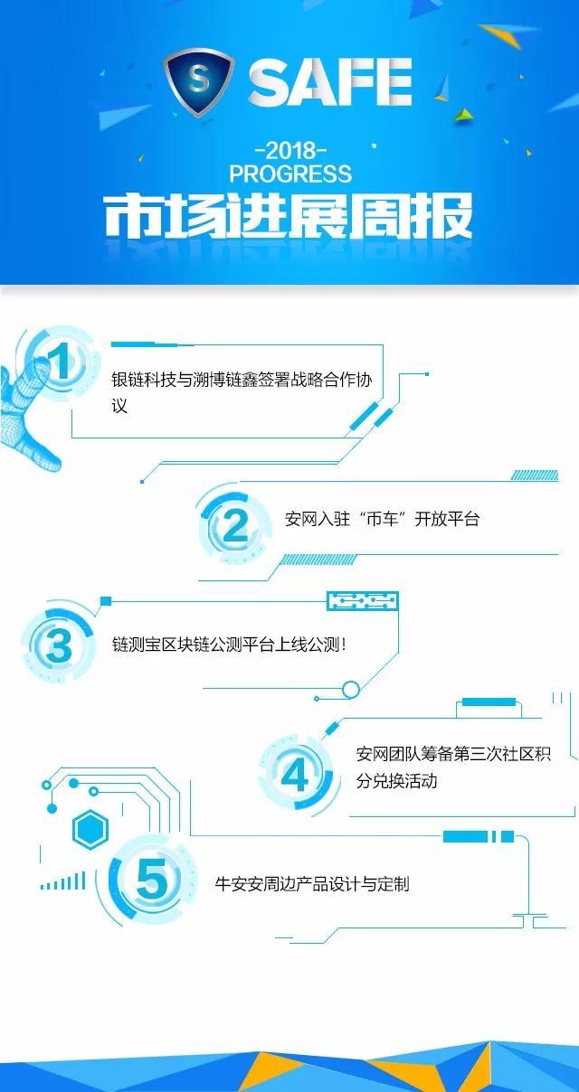 安网3(SAFE)项目进展(第29期)