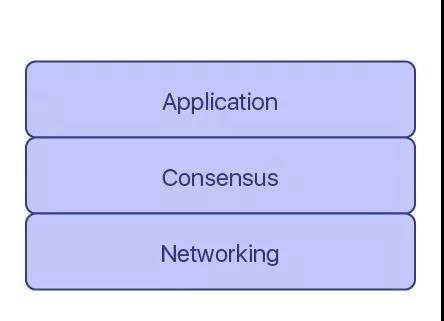干货 | 区块链互操作性,Part-1:Cosmos