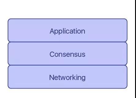对话Cosmos:未来是所有人都用一条公链,还是每个人都有自己的链?