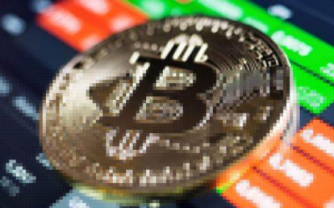 由ICE所推出的比特币期货市场将于12月中旬开市