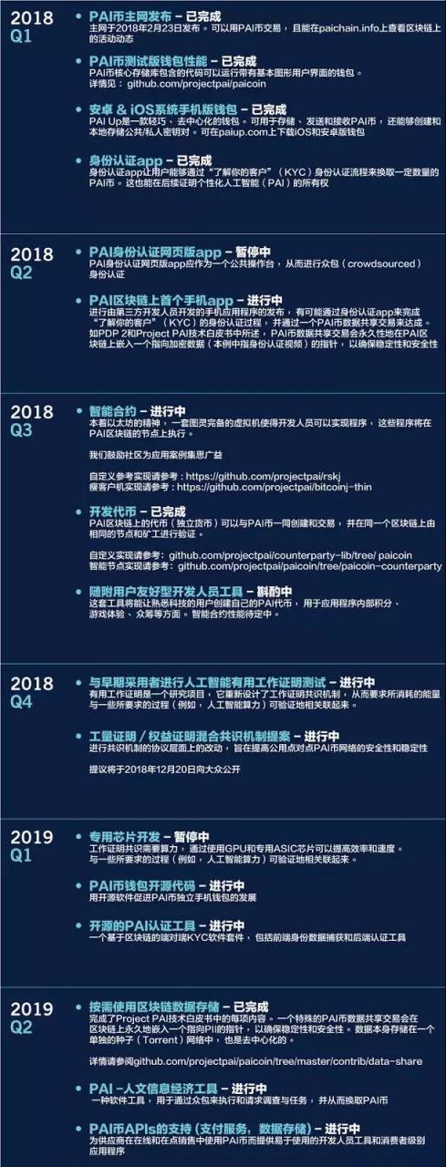 """2月15日PAI周报"""""""
