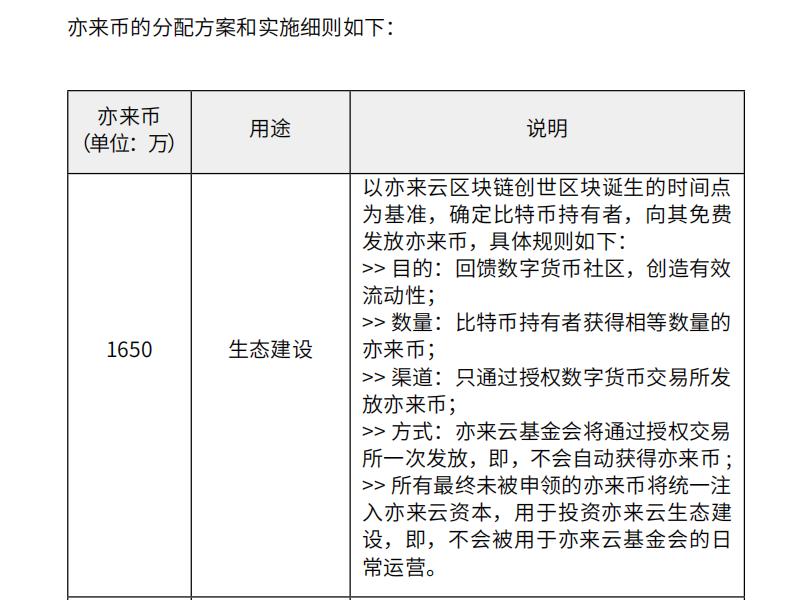 亦来云中文社区提案确定