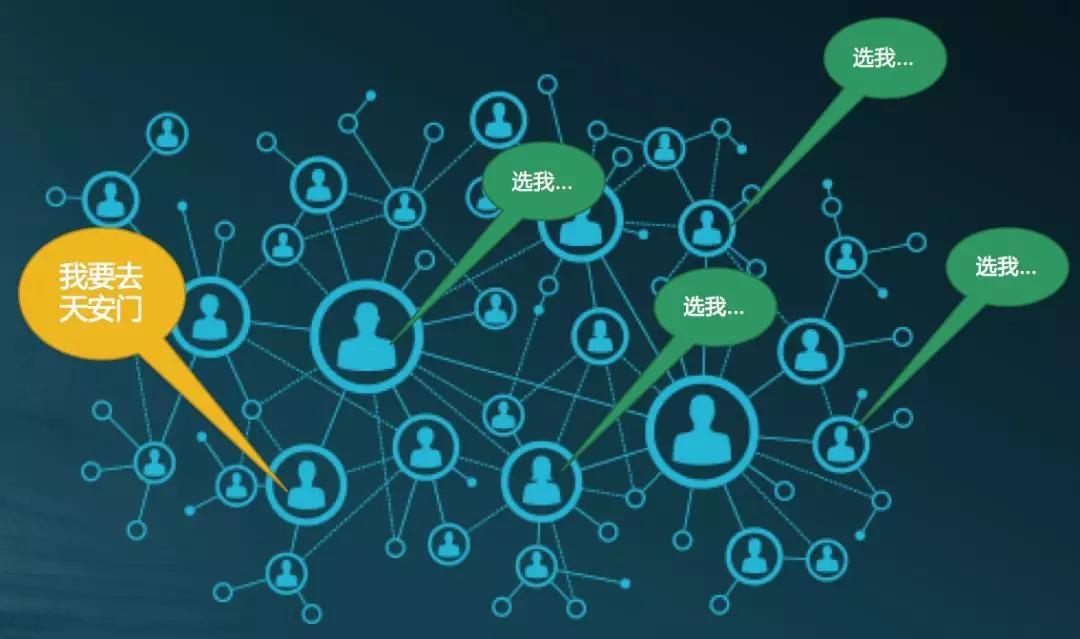 区块链让互联网从可用走向可信