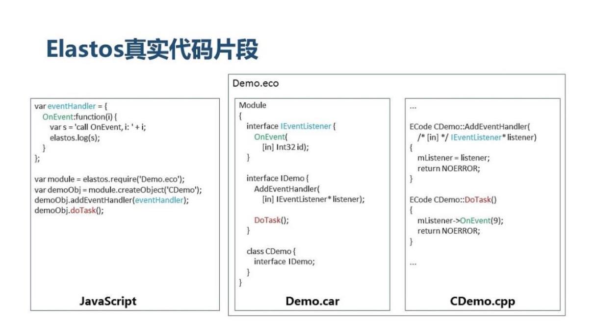 亦来云:物联网+区块链及去中心化应用