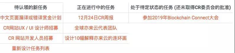 CR周报|2018-12-27
