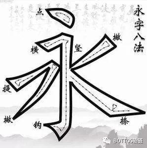 铂链社区手写任务:永字八法,尽在笔意中