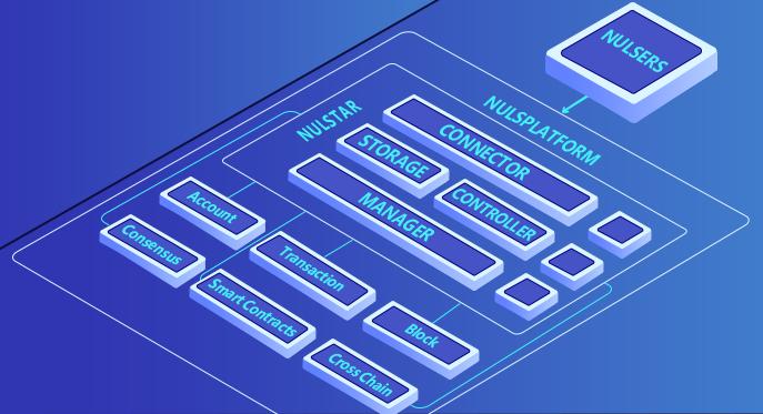 NULS布局区块链底层框架,抢占上万亿美元市场