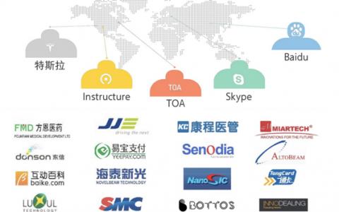 铂链获美国顶级区块链投资基金,Draper Dragon Digital Fund投资。