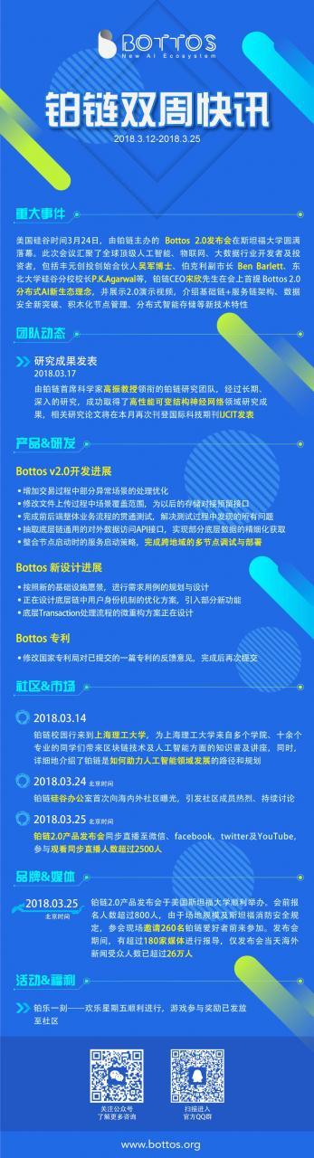 铂链双周快讯(2018.3.12-2018.3.25)