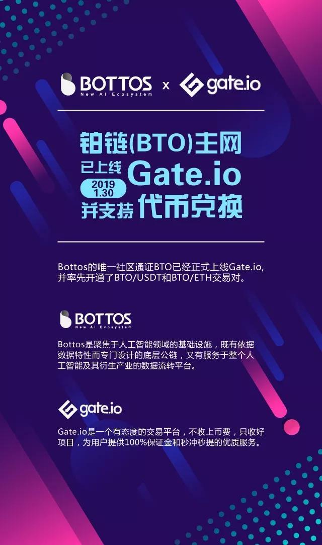 重磅|BTO现已正式上线两大知名交易所