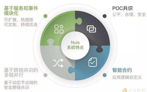 """捷报!NULS项目荣获2017年度中国区块链行业""""优秀项目""""奖项!"""