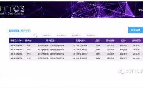 铂链在github更新部分设计文档及代码