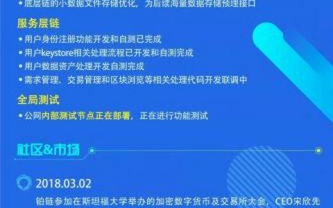 铂链双周快讯!(2.26-3.11)