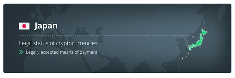 从英国到马来西亚:谈一谈各国对加密货币的分类定义