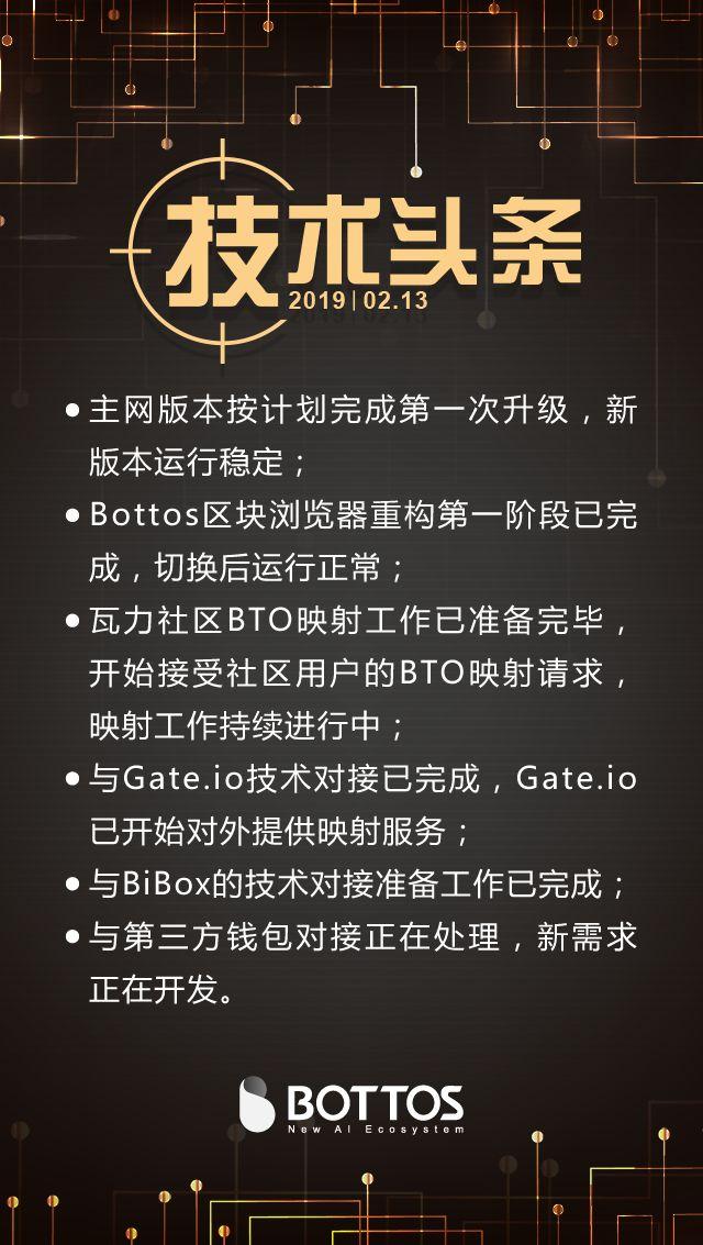 最新 Bottos技术头条