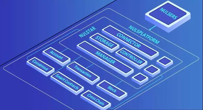 NULS项目1月下半月项目进度简报 - NULS 2.0 所有开发模块正在联调中