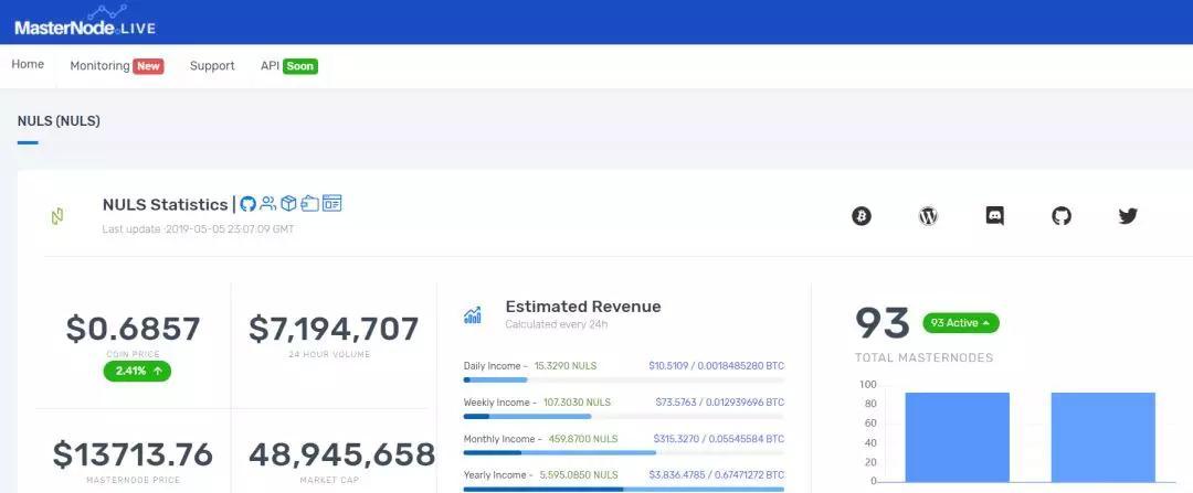 优质节点收益信息展示平台Masternode.Live上线NULS