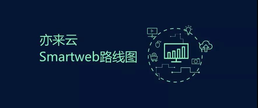亦来云Smartweb路线图更新
