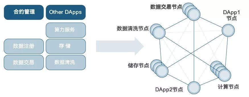 象链科技自主可控区块链平台EleChain——信任链接价值