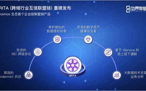 边界智能宣布开源联盟链 IRITA