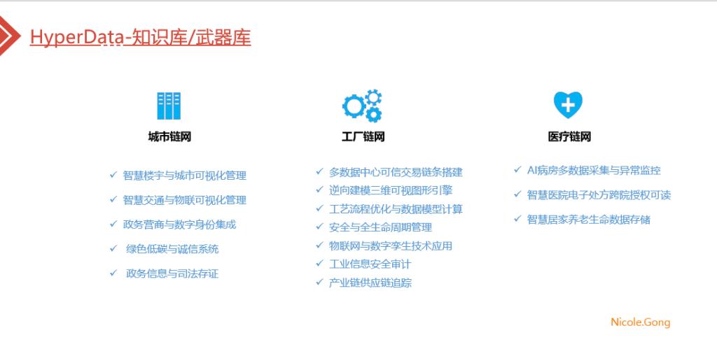 AMA:中国在发生巨变,新基建勾勒服务型制造发展的新融合机遇,产业数字化促使技术通用价值的探索——NULS中国区大使Nicole发言-NULS一个可定制的区块链基础设施!