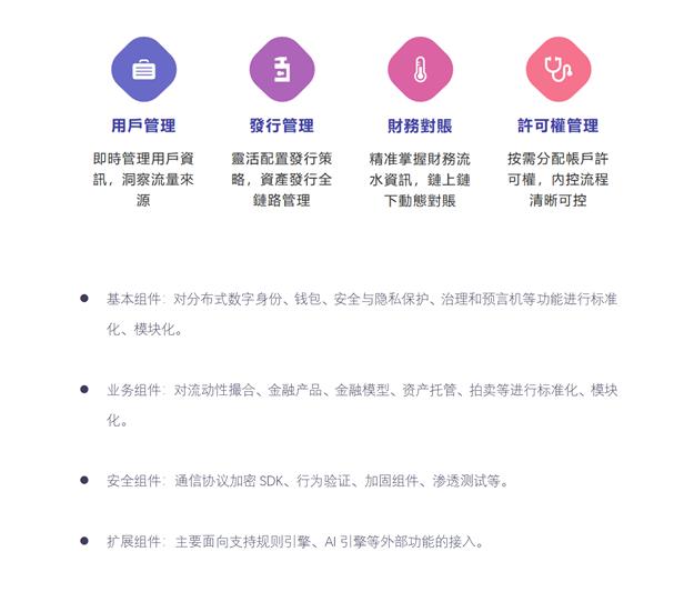 链云财经AMA第54期 Blocol——新基建浪潮下的新势力