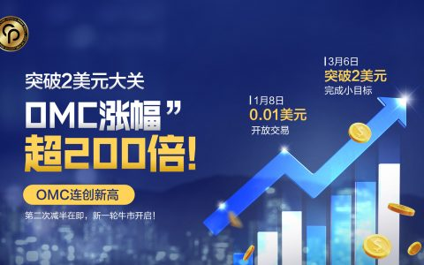 OMC首发上线,涨幅超200倍!