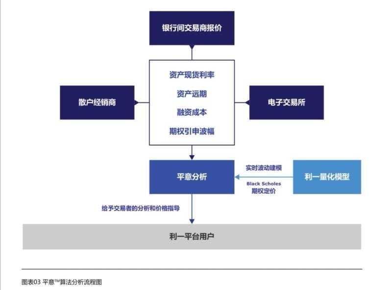 世链现场|线上圆桌:2020优质区块链交易平台的创新与特征