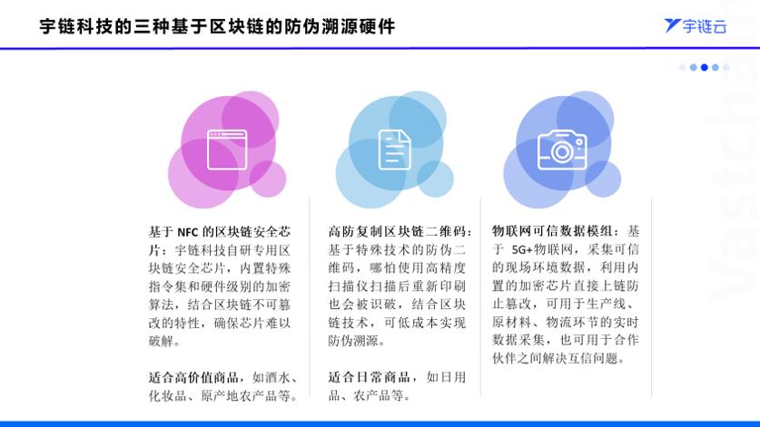 政务区块链有哪些值得期待的应用?【产业区块链会谈NO.7】