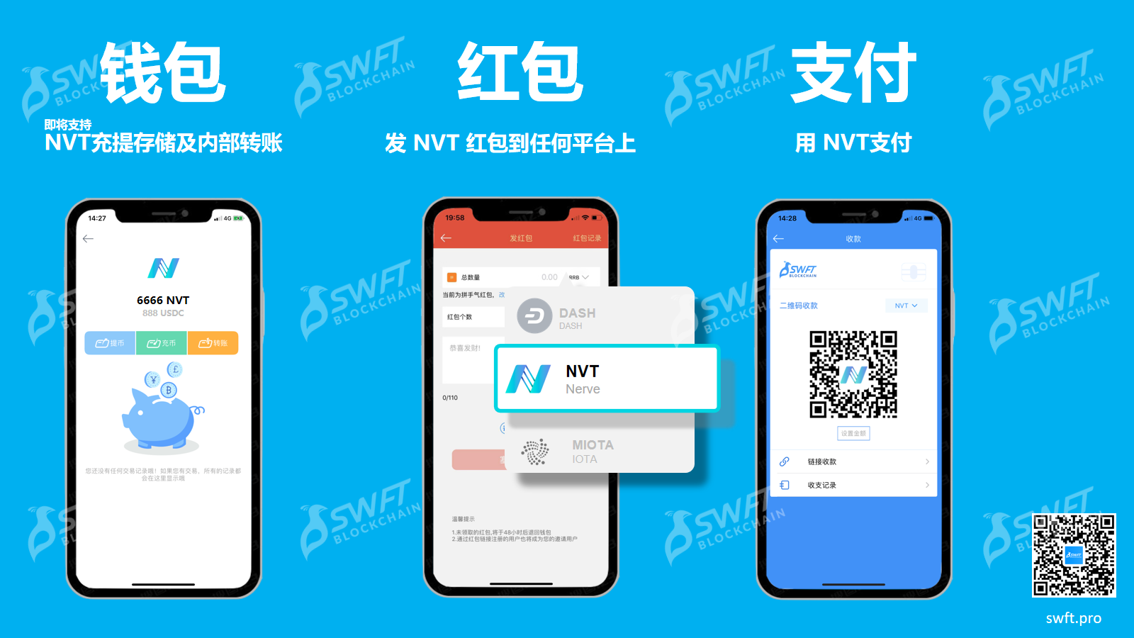 SWFT Blockchain 已上线NVT并将支持NVT空投