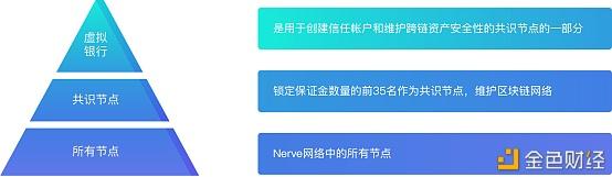 币牛BiBull AMA   深度对话:NVT=跨链+DeFi+DEX+平台币
