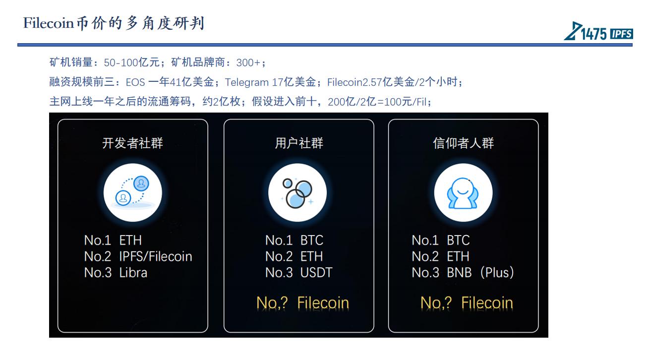 SOSOLX第17期AMA | 币聊Filecoin | IPFS和Filecoin,不只是币那么简单