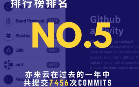亦来云位居 CMC 2020年度 Github 活跃度排行榜第五