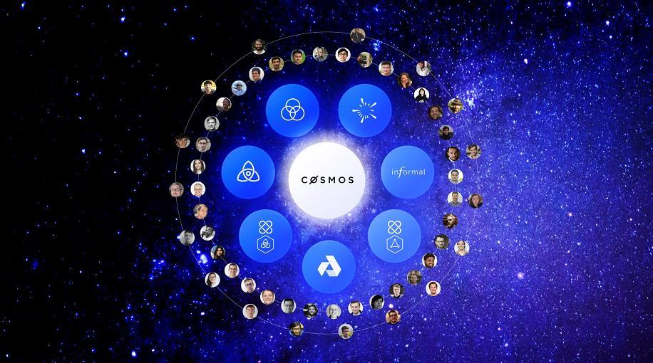 Zaki发表文章介绍Cosmos生态7支团队,通力合作为网络提供最大的软件升级