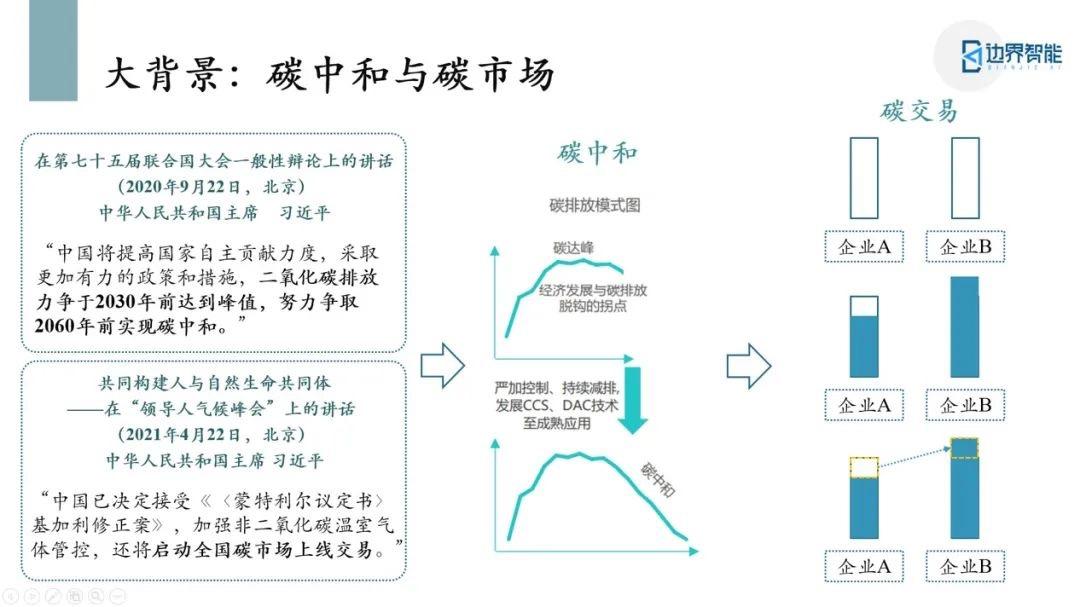 科普区块 | 区块链技术如何赋能碳核查流程