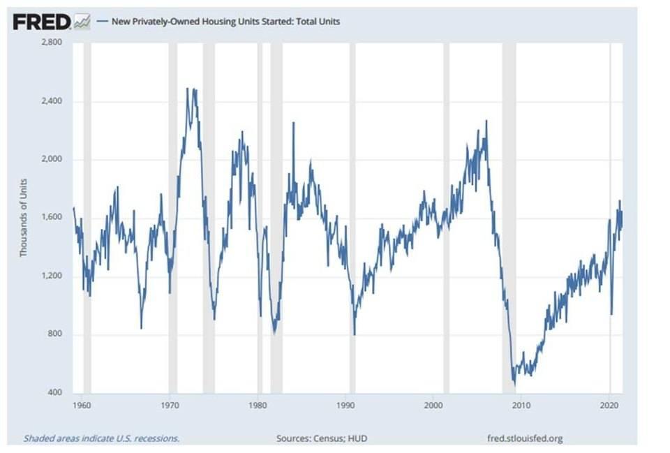 行业观察:我们是否也处在 NFT 与公链的泡沫中?